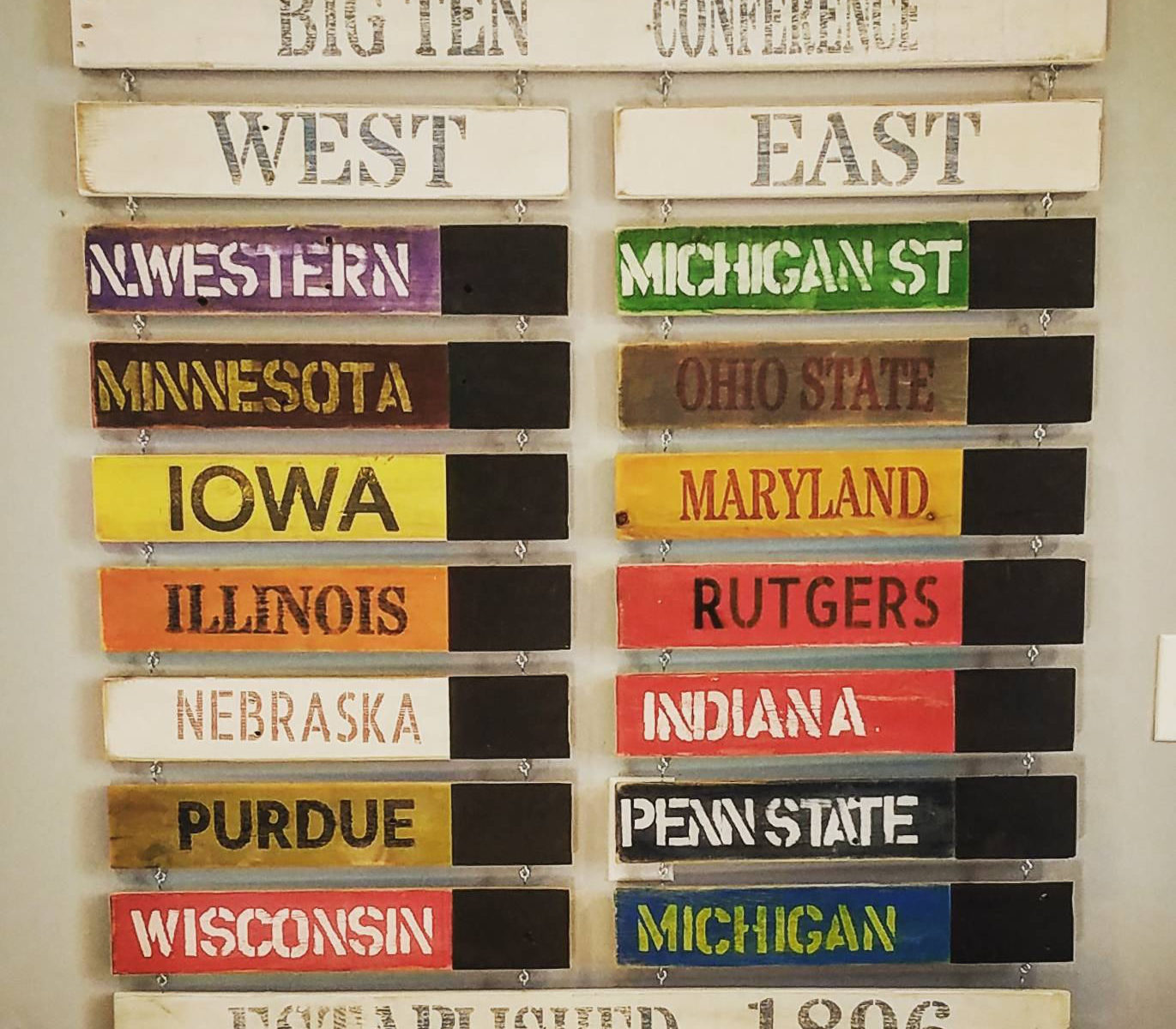 Big Ten Conference Standings Board