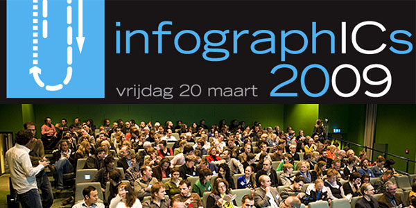 2nd infographic.congres (IC09)