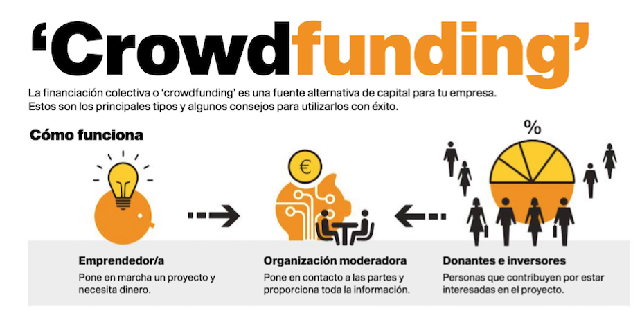 The Big Picture, IESE: Crowdfunding